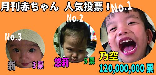 月刊赤ちゃん 人気投票2016上半期