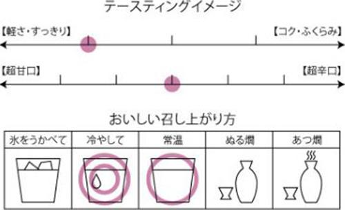 """純米大吟醸酒""""万""""テイスティングイメージ"""