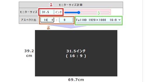 インチとアスペクト比でモニターのサイズが分かる!